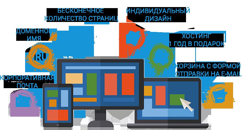3675423855639 Разработка и изготовление сайтов с уникальным дизайном с ...